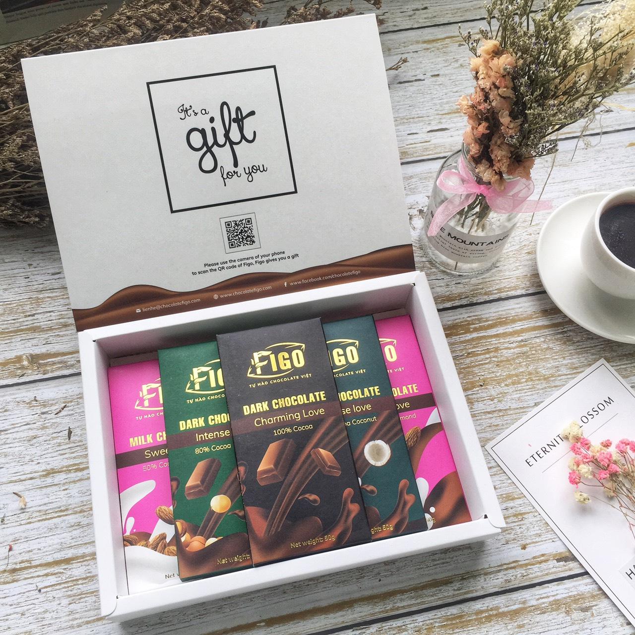 Ý nghĩa của từ FIGO thương hiệu Chocolate Figo Viet Nam